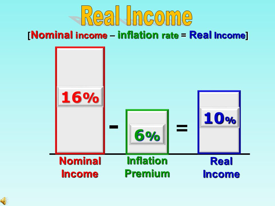 [Nominal income – inflation rate = Real Income]